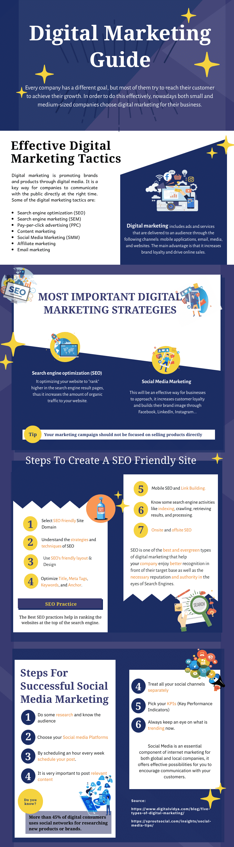dricki digital marketing infograph